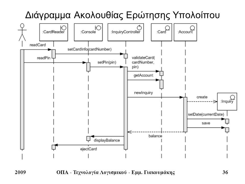 2009ΟΠΑ - Τεχνολογία Λογισμικού - Εμμ. Γιακουμάκης 36 Διάγραμμα Ακολουθίας Ερώτησης Υπολοίπου