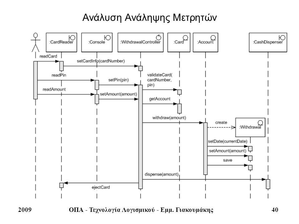 2009ΟΠΑ - Τεχνολογία Λογισμικού - Εμμ. Γιακουμάκης 40 Ανάλυση Ανάληψης Μετρητών