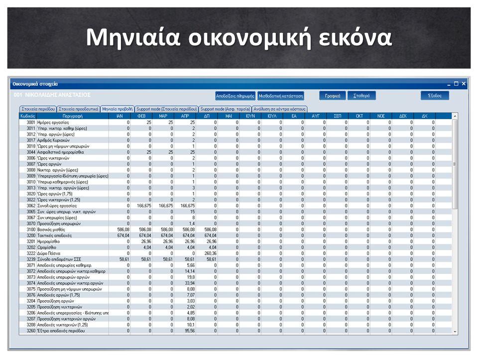 Ολοκλήρωση εργασιών & εκτυπώσεων μισθοδοσίας με ένα βήμα Υπολογισμός μισθοδοσίας Μεταβολή στοιχείων Προβολή αποτελεσμάτων Έλεγχος αποτελεσμάτων Αποδείξεις πληρωμής Μισθοδοτική κατάσταση