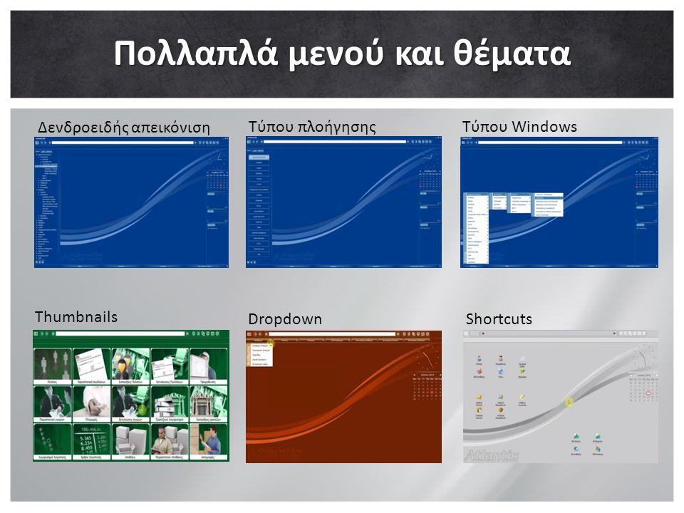 Πολλαπλά μενού και θέματα Δενδροειδής απεικόνιση Τύπου πλοήγησης Τύπου Windows Thumbnails Dropdown Shortcuts