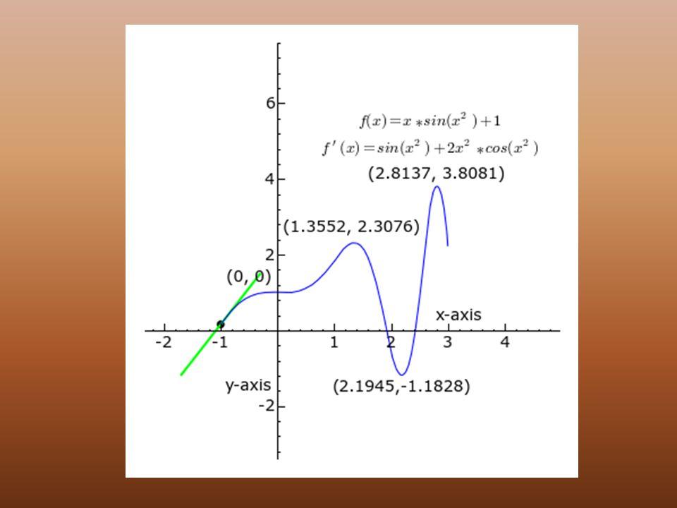 Για κάποιους άλλους, ο Leibniz άξιζε όλα τα εύσημα εφόσον οι μέθοδοί του και ο συμβολισμός του άντεξαν στο χρόνο και εξελίχτηκαν από τους μεταγενέστερους μαθηματικούς.