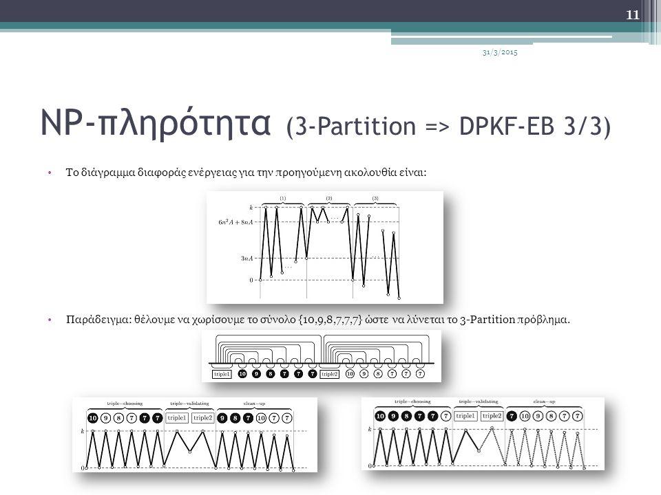 NP-πληρότητα (3-Partition => DPKF-EB 3/3) Το διάγραμμα διαφοράς ενέργειας για την προηγούμενη ακολουθία είναι: Παράδειγμα: θέλουμε να χωρίσουμε το σύνολο {10,9,8,7,7,7} ώστε να λύνεται το 3-Partition πρόβλημα.