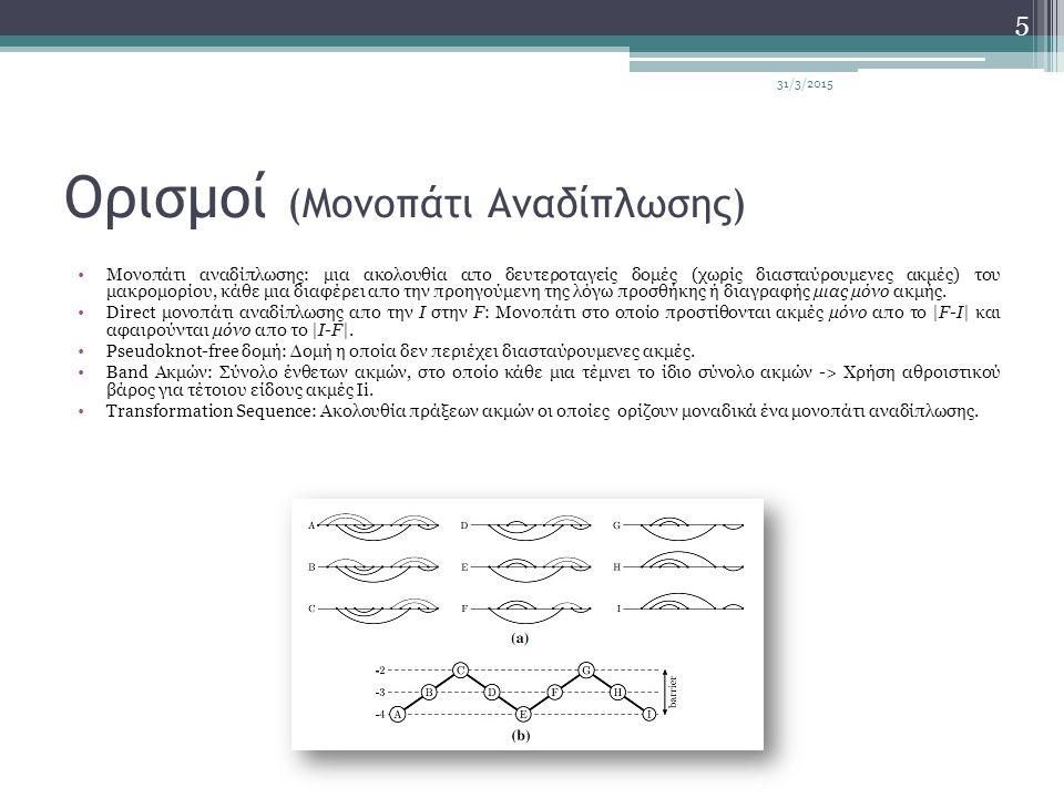 Ορισμοί (Μονοπάτι Αναδίπλωσης) Μονοπάτι αναδίπλωσης: μια ακολουθία απο δευτεροταγείς δομές (χωρίς διασταύρουμενες ακμές) του μακρομορίου, κάθε μια διαφέρει απο την προηγούμενη της λόγω προσθήκης ή διαγραφής μιας μόνο ακμής.