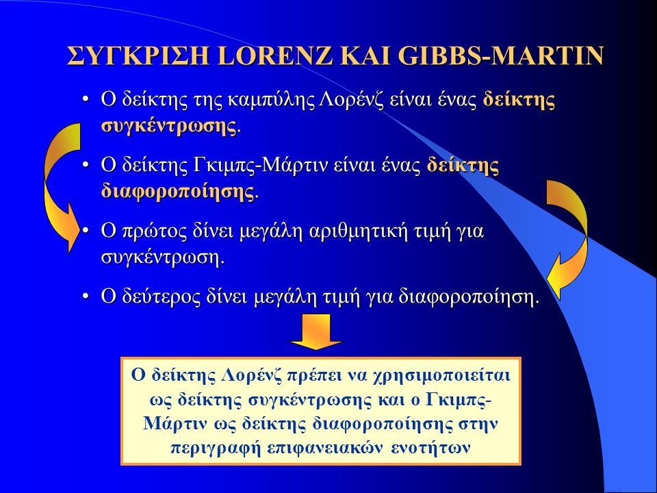 ΣΥΓΚΡΙΣΗ LORENZ ΚΑΙ GIBBS-MARTIN Ο δείκτης της καμπύλης Λορένζ είναι ένας δείκτης συγκέντρωσης.Ο δείκτης της καμπύλης Λορένζ είναι ένας δείκτης συγκέν