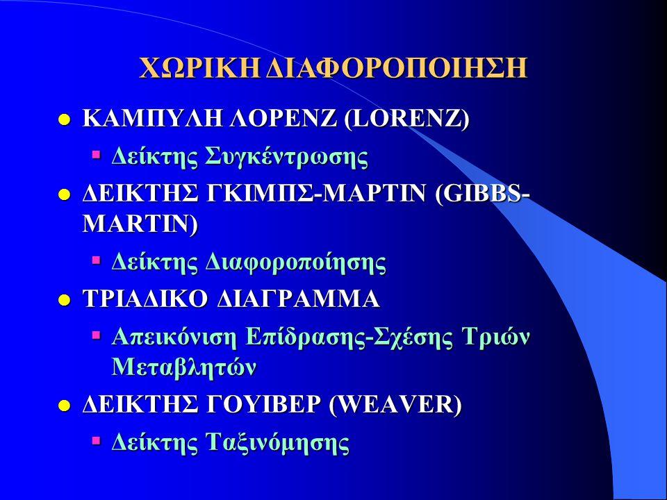 l ΚΑΜΠΥΛΗ ΛΟΡΕΝΖ (LORENZ)  Δείκτης Συγκέντρωσης l ΔΕΙΚΤΗΣ ΓΚΙΜΠΣ-ΜΑΡΤΙΝ (GIBBS- MARTIN)  Δείκτης Διαφοροποίησης l ΤΡΙΑΔΙΚΟ ΔΙΑΓΡΑΜΜΑ  Απεικόνιση Επ