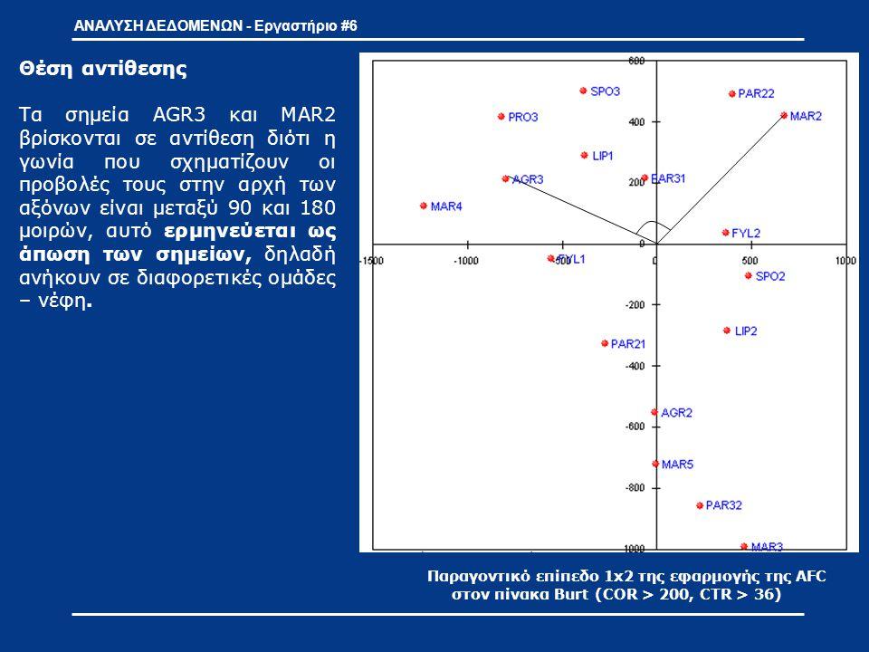 Παραγοντικό επίπεδο 1x2 της εφαρμογής της AFC στον πίνακα Burt (COR > 200, CTR > 36) ΑΝΑΛΥΣΗ ΔΕΔΟΜΕΝΩΝ - Εργαστήριο #6 Θέση αντίθεσης Τα σημεία AGR3 κ