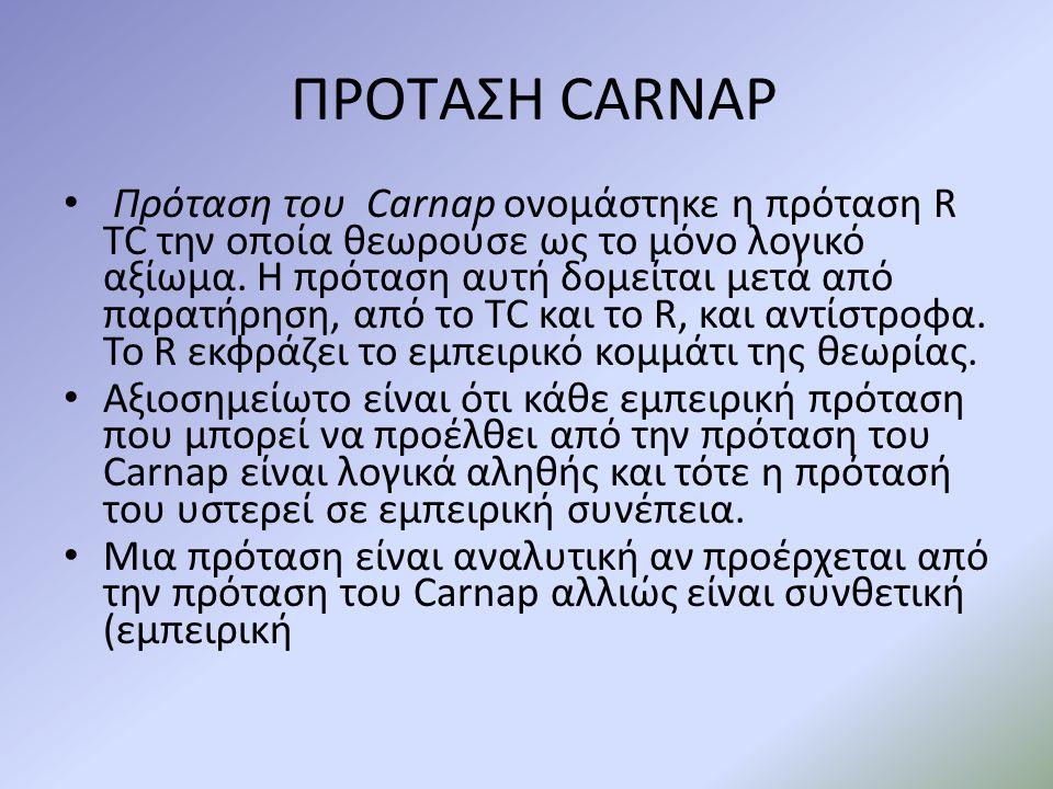 ΠΡΟΤΑΣΗ CARNAP Πρόταση του Carnap ονομάστηκε η πρόταση R TC την οποία θεωρούσε ως το μόνο λογικό αξίωμα. Η πρόταση αυτή δομείται μετά από παρατήρηση,