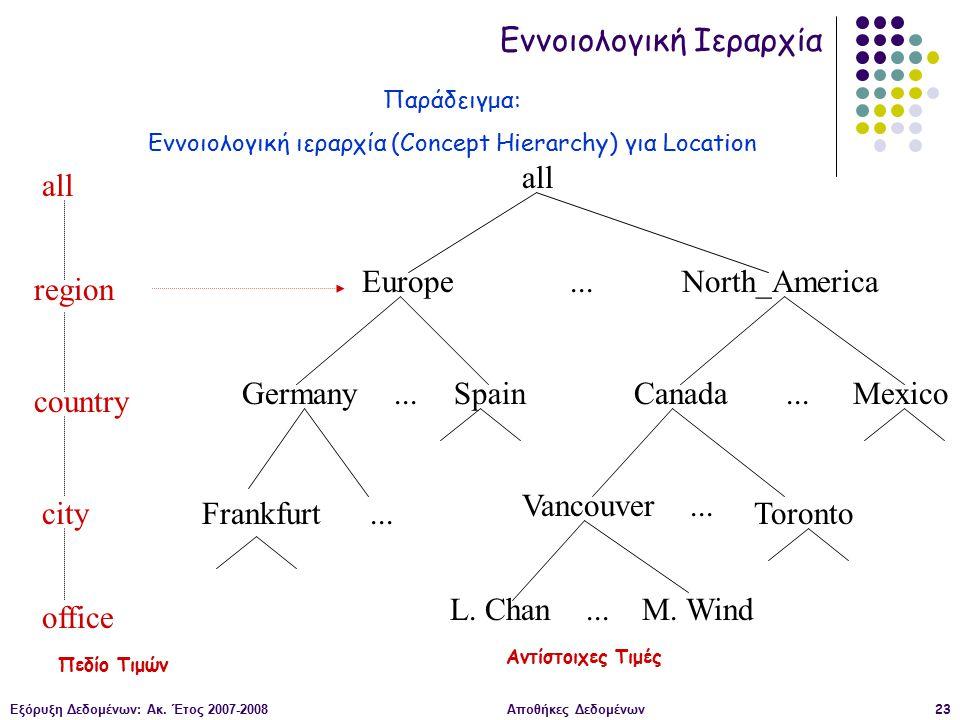 Εξόρυξη Δεδομένων: Ακ. Έτος 2007-2008Αποθήκες Δεδομένων23 all EuropeNorth_America MexicoCanadaSpainGermany Vancouver M. WindL. Chan... all region offi