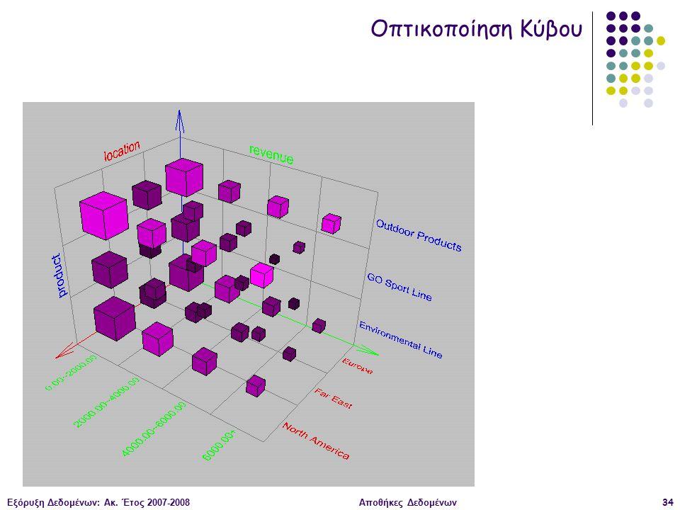 Εξόρυξη Δεδομένων: Ακ. Έτος 2007-2008Αποθήκες Δεδομένων34 Οπτικοποίηση Κύβου