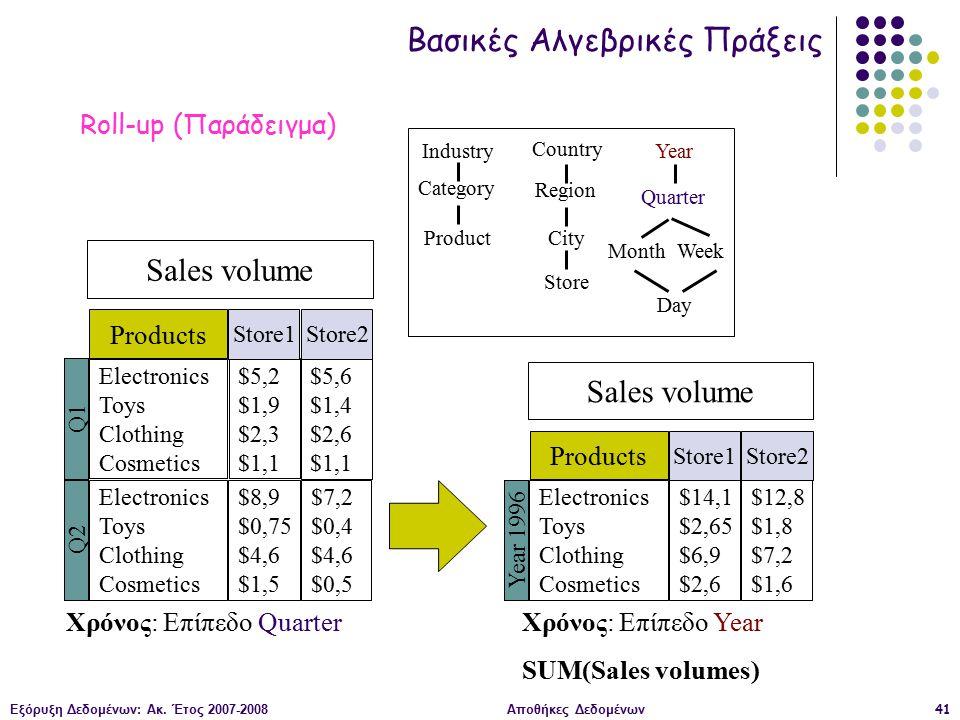 Εξόρυξη Δεδομένων: Ακ. Έτος 2007-2008Αποθήκες Δεδομένων41 Sales volume Electronics Toys Clothing Cosmetics Q1 $5,2 $1,9 $2,3 $1,1 Electronics Toys Clo