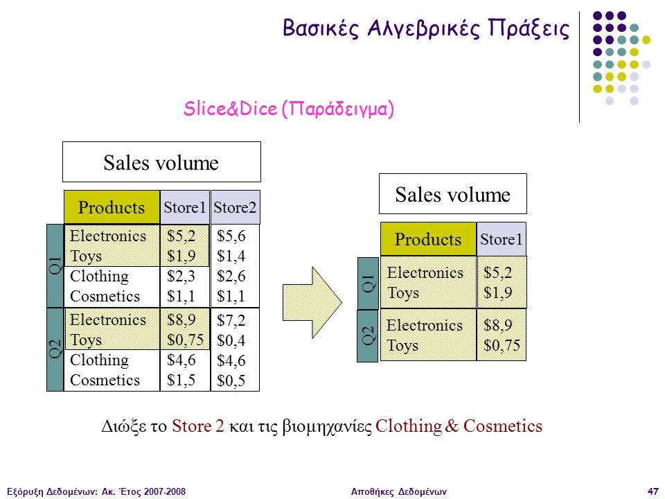 Εξόρυξη Δεδομένων: Ακ. Έτος 2007-2008Αποθήκες Δεδομένων47 Sales volume Electronics Toys Clothing Cosmetics Q1 $5,2 $1,9 $2,3 $1,1 Electronics Toys Clo