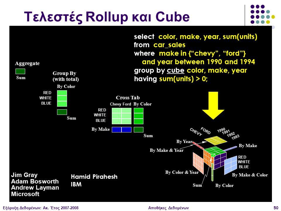 Εξόρυξη Δεδομένων: Ακ. Έτος 2007-2008Αποθήκες Δεδομένων50 Τελεστές Rollup και Cube Jim Gray Adam Bosworth Andrew Layman Microsoft CHEVY FORD 1990 1991