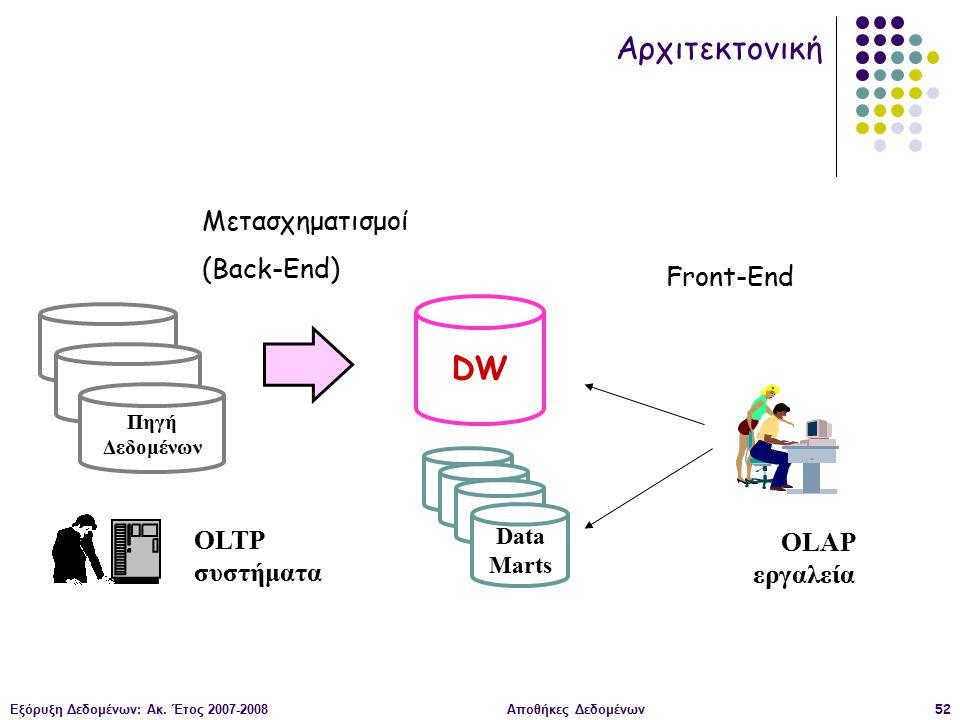Εξόρυξη Δεδομένων: Ακ. Έτος 2007-2008Αποθήκες Δεδομένων52 Πηγή Δεδομένων DW Data Marts OLTP συστήματα OLAP εργαλεία Αρχιτεκτονική Μετασχηματισμοί (Bac