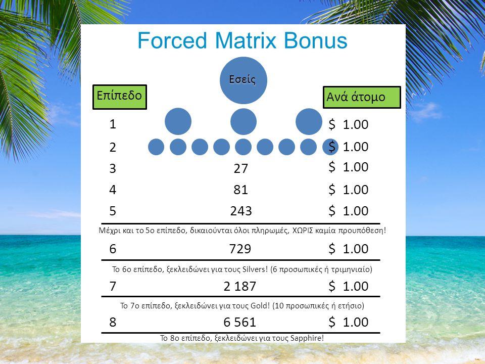 Εσείς Forced Matrix Bonus 27 1 $ 1.00 2 3 4 81 $ 1.00 5 243 $ 1.00 6 729 $ 1.00 7 2 187 $ 1.00 8 6 561 $ 1.00 Επίπεδο Ανά άτομο Μέχρι και το 5ο επίπεδ