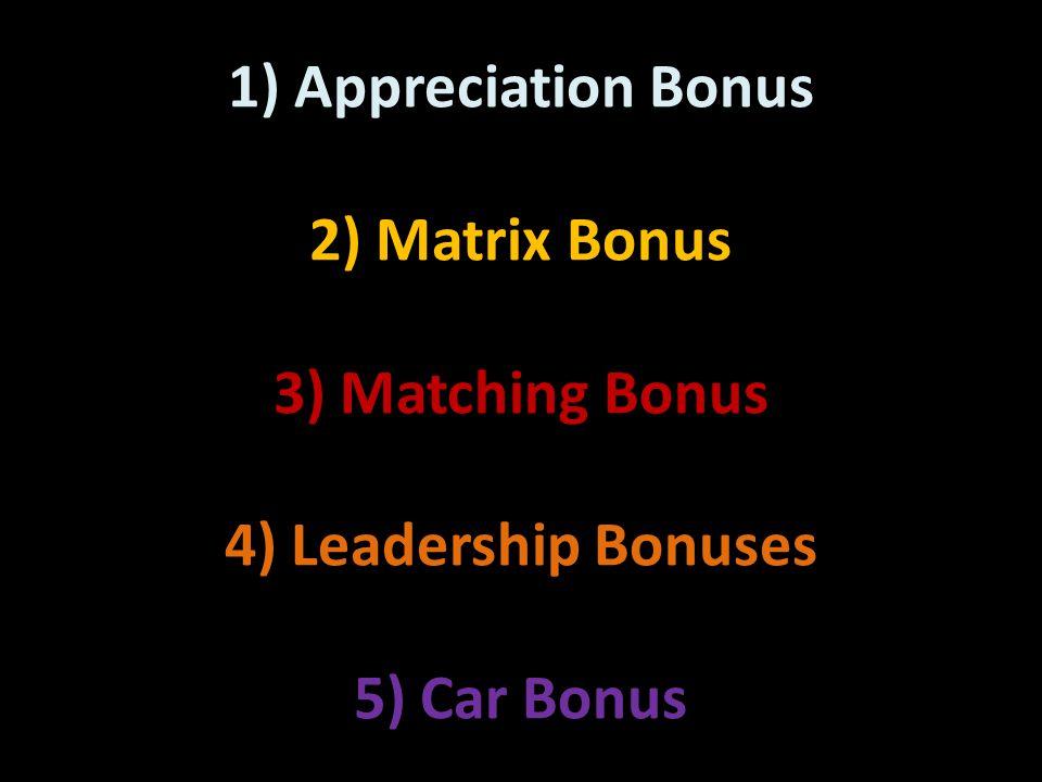 Appreciation Bonus Aπό την τέταρτη προσωπική μας εγγραφή και μετά, δικαιούμαστε 7 δολάρια για Κάθε εγγραφή που κάνουμε.