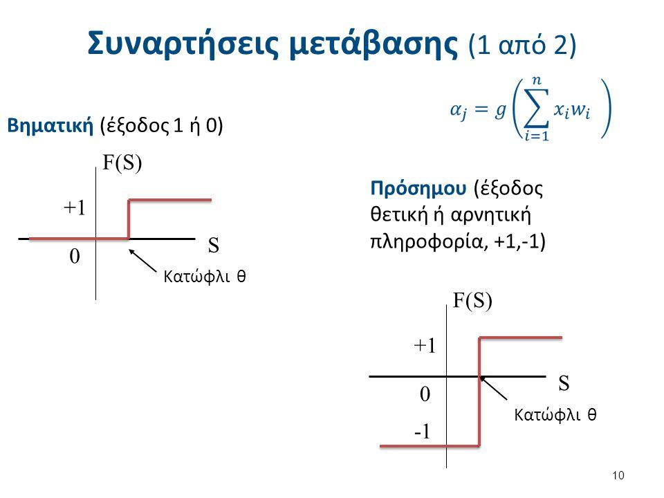 Συναρτήσεις μετάβασης (1 από 2) Βηματική (έξοδος 1 ή 0) 10 F(S)F(S) S +1 0 Κατώφλι θ Πρόσημου (έξοδος θετική ή αρνητική πληροφορία, +1,-1) F(S)F(S) S