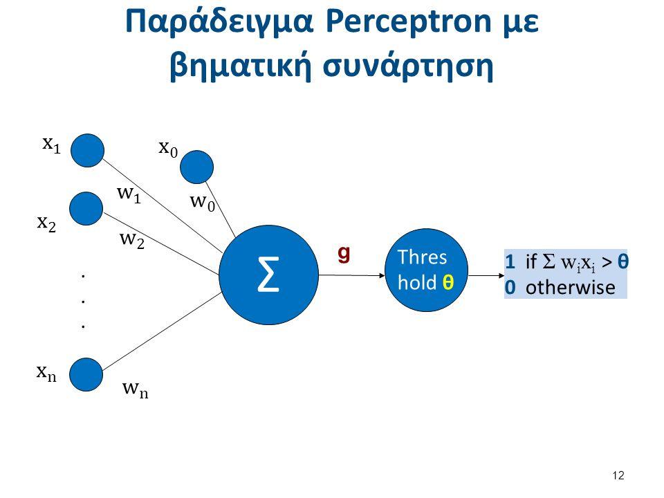 Παράδειγμα Perceptron με βηματική συνάρτηση 12...... Σ Thres hold θ 1 if Σ w i x i > θ 0 otherwise g