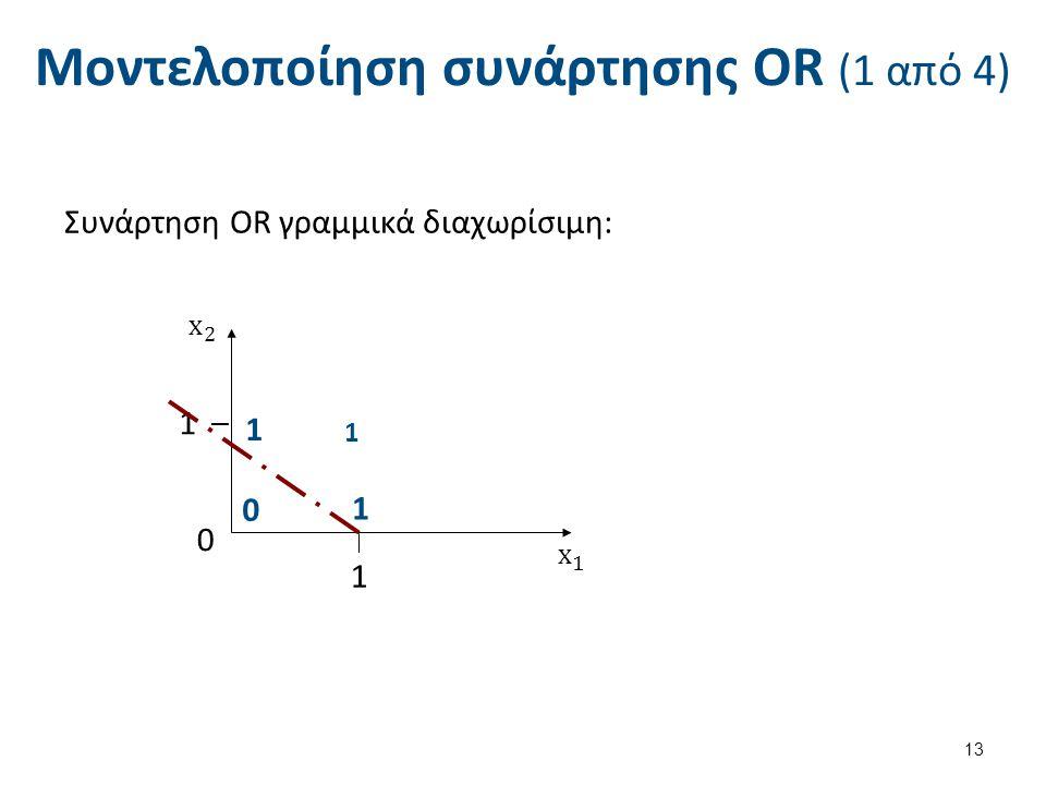 Μοντελοποίηση συνάρτησης OR (1 από 4) Συνάρτηση OR γραμμικά διαχωρίσιμη: 13 1 0 0 _ 1 1 1 1