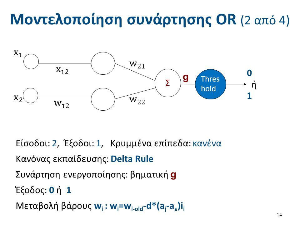 Μοντελοποίηση συνάρτησης OR (2 από 4) Είσοδοι: 2, Έξοδοι: 1, Κρυμμένα επίπεδα: κανένα Κανόνας εκπαίδευσης: Delta Rule Συνάρτηση ενεργοποίησης: βηματικ