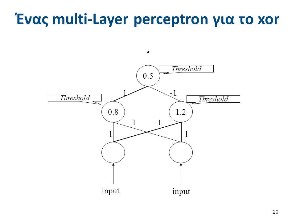 Ένας multi-Layer perceptron για το xor 20 0.5 1.20.8 1 1 1 1 1 Threshold input