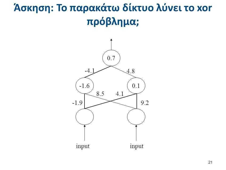 Άσκηση: Το παρακάτω δίκτυο λύνει το xor πρόβλημα; 21 0.7 0.1-1.6 -4.1 4.1 4.8 -1.9 8.5 9.2 input