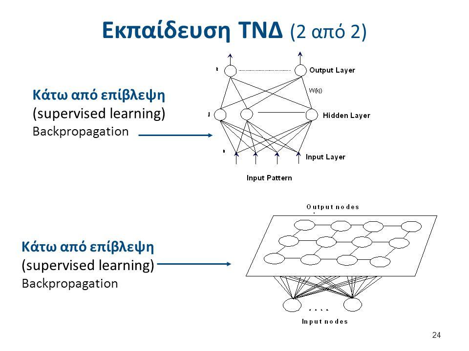 Εκπαίδευση ΤΝΔ (2 από 2) Κάτω από επίβλεψη (supervised learning) Backpropagation 24 Κάτω από επίβλεψη (supervised learning) Backpropagation