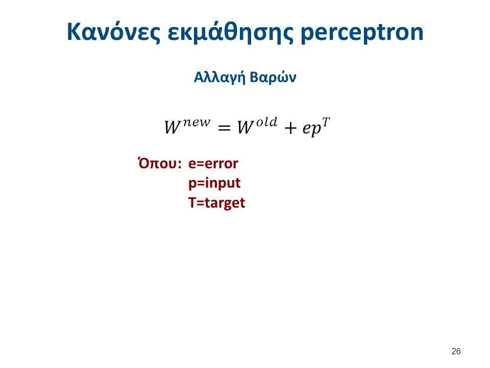 Κανόνες εκμάθησης perceptron Αλλαγή Βαρών 26 e=error p=input T=target Όπου: