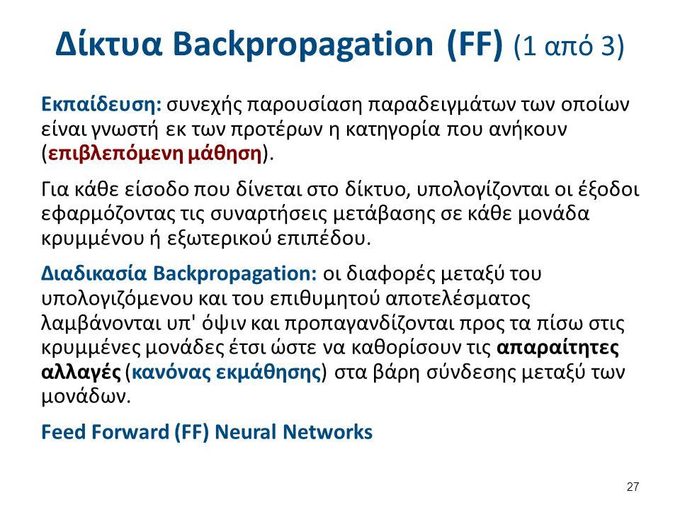 Δίκτυα Backpropagation (FF) (1 από 3) Εκπαίδευση: συνεχής παρουσίαση παραδειγμάτων των οποίων είναι γνωστή εκ των προτέρων η κατηγορία που ανήκουν (επ