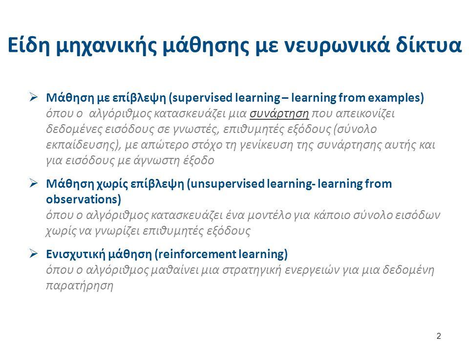 Είδη μηχανικής μάθησης με νευρωνικά δίκτυα  Μάθηση με επίβλεψη (supervised learning – learning from examples) όπου ο αλγόριθμος κατασκευάζει μια συνά