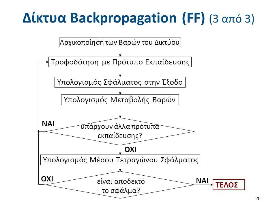 Δίκτυα Backpropagation (FF) (3 από 3) 29 Αρχικοποίηση των Βαρών του Δικτύου Τροφοδότηση με Πρότυπο Εκπαίδευσης Υπολογισμός Σφάλματος στην Έξοδο Υπολογ