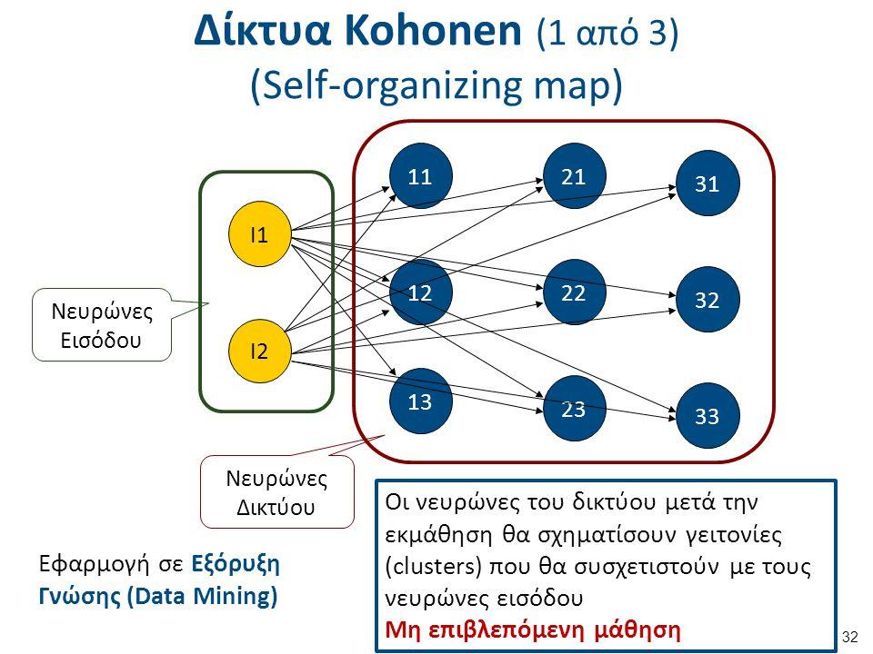 Δίκτυα Kohonen (1 από 3) (Self-organizing map) 32 Οι νευρώνες του δικτύου μετά την εκμάθηση θα σχηματίσουν γειτονίες (clusters) που θα συσχετιστούν με