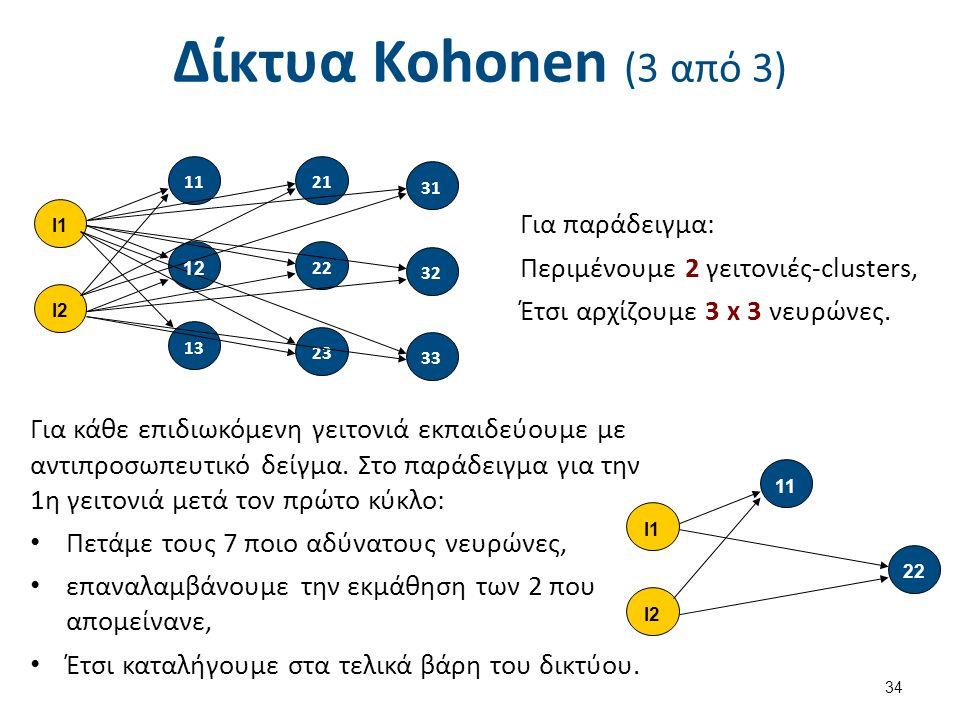 Δίκτυα Kohonen (3 από 3) 34 Για παράδειγμα: Περιμένουμε 2 γειτονιές-clusters, Έτσι αρχίζουμε 3 x 3 νευρώνες. Για κάθε επιδιωκόμενη γειτονιά εκπαιδεύου