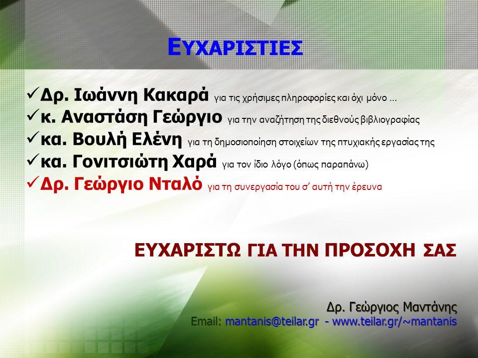 Ε ΥΧΑΡΙΣΤΙΕΣ Δρ. Ιωάννη Κακαρά για τις χρήσιμες πληροφορίες και όχι μόνο … κ. Αναστάση Γεώργιο για την αναζήτηση της διεθνούς βιβλιογραφίας κα. Βουλή