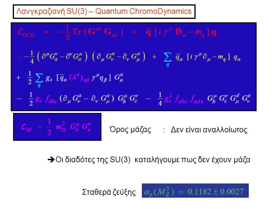  Οι διαδότες της SU(3) καταλήγουμε πως δεν έχουν μάζα Όρος μάζας Λανγκραζιανή SU(3) – Quantum ChromoDynamics : Δεν είναι αναλλοίωτος Σταθερά ζεύξης