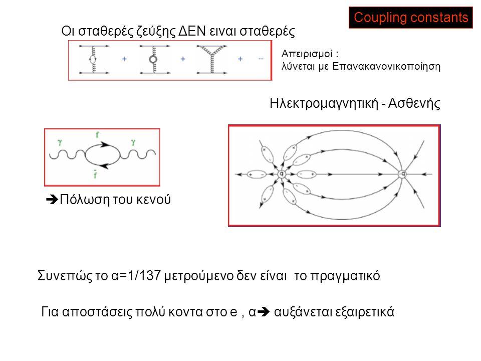 Coupling constants Ηλεκτρομαγνητική - Ασθενής Απειρισμοί : λύνεται με Επανακανονικοποίηση Συνεπώς το α=1/137 μετρούμενο δεν είναι το πραγματικό  Πόλω