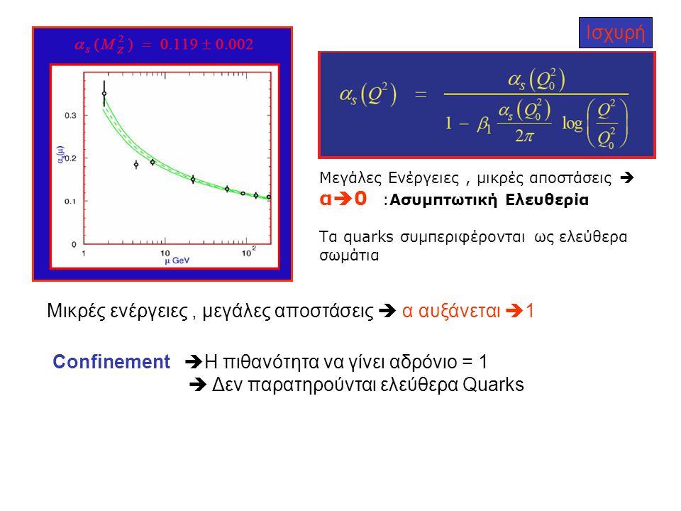 Confinement  Η πιθανότητα να γίνει αδρόνιο = 1  Δεν παρατηρούνται ελεύθερα Quarks Μικρές ενέργειες, μεγάλες αποστάσεις  α αυξάνεται  1 Μεγάλες Ενέ
