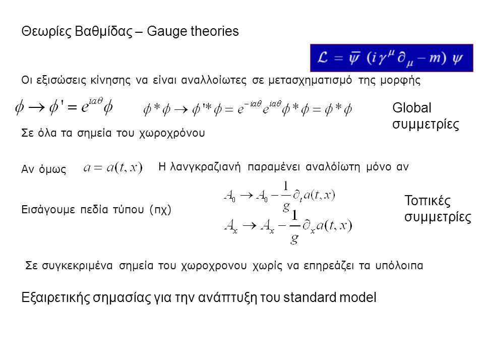 Ομάδες SU(N) : SU(3)xSU(2)xU(1) Special Unitary Group (N) SU(3) συμμετρία χρώματος  Ισχυρές Αλληλεπιδράσεις SU(2) συμμετρία  Ηλεκτρασθενείς Αλληλεπιδράσεις U(1) συμμετρία  Ηλεκτρομαγνητικές Αλληλεπιδράσεις Το μαθηματικό υπόβαθρο της Θεωρίας Βαθμίδας περιγράφεται από τη θεωρία ΟΜΑΔΩΝ Ν 2 -1:γεννήτορες = διαδότες 1 : γ 3 : W +, W -, Z 0 8 : gluons Πλήρης περιγραφή-πρόβλεψη με εξαιρετική ακρίβεια των πειραματικών μετρήσεων.