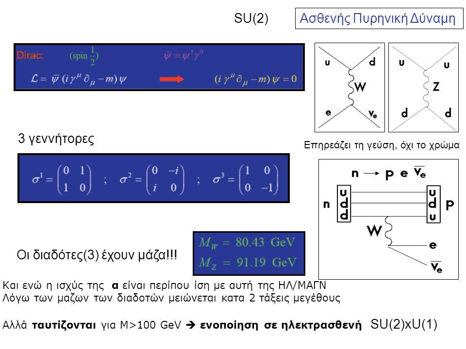 Βιβλιογραφία Σωματιδιακή & Κοσμολογική Φυσική (Κων/νος Βαγιονακης) Σημειώσεις Καθηγητή ΕΜΠ Γ.