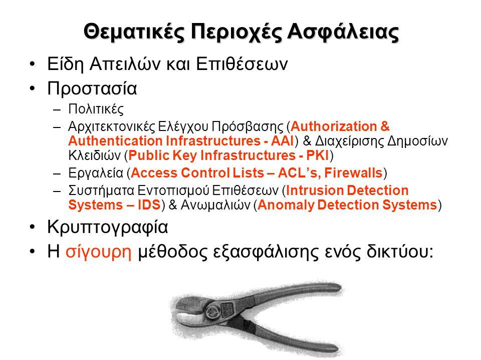 Θεματικές Περιοχές Ασφάλειας Είδη Απειλών και Επιθέσεων Προστασία –Πολιτικές –Αρχιτεκτονικές Ελέγχου Πρόσβασης (Authorization & Authentication Infrastructures - ΑΑΙ) & Διαχείρισης Δημοσίων Κλειδιών (Public Key Infrastructures - PKI) –Εργαλεία (Access Control Lists – ACL's, Firewalls) –Συστήματα Εντοπισμού Επιθέσεων (Intrusion Detection Systems – IDS) & Ανωμαλιών (Anomaly Detection Systems) Κρυπτογραφία Η σίγουρη μέθοδος εξασφάλισης ενός δικτύου: