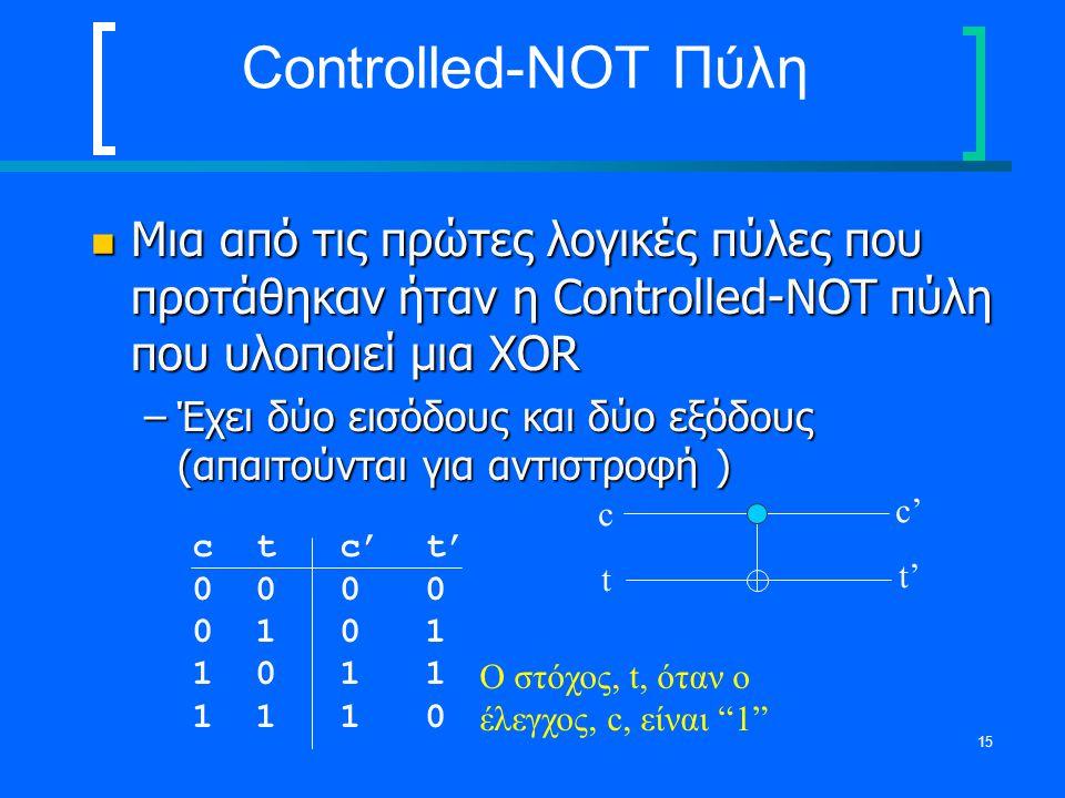 15 Controlled-NOT Πύλη Μια από τις πρώτες λογικές πύλες που προτάθηκαν ήταν η Controlled-NOT πύλη που υλοποιεί μια XOR Μια από τις πρώτες λογικές πύλε
