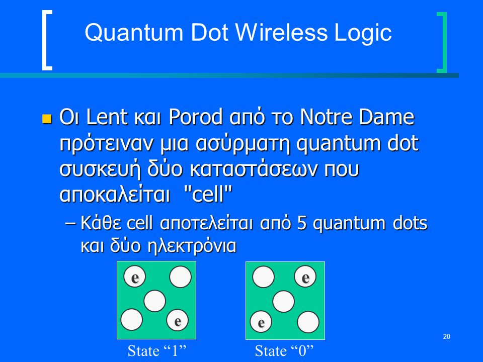 20 Quantum Dot Wireless Logic Οι Lent και Porod από το Notre Dame πρότειναν μια ασύρματη quantum dot συσκευή δύο καταστάσεων που αποκαλείται
