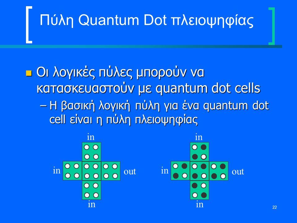 22 Πύλη Quantum Dot πλειοψηφίας Οι λογικές πύλες μπορούν να κατασκευαστούν με quantum dot cells Οι λογικές πύλες μπορούν να κατασκευαστούν με quantum