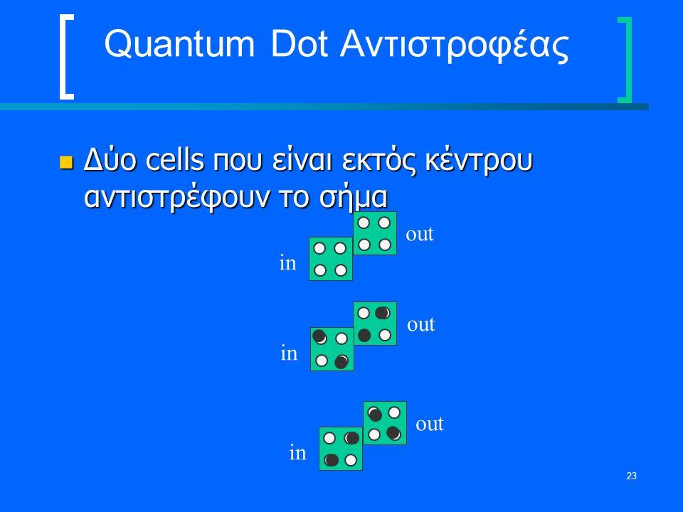 23 Quantum Dot Αντιστροφέας Δύο cells που είναι εκτός κέντρου αντιστρέφουν το σήμα Δύο cells που είναι εκτός κέντρου αντιστρέφουν το σήμα in out in ou