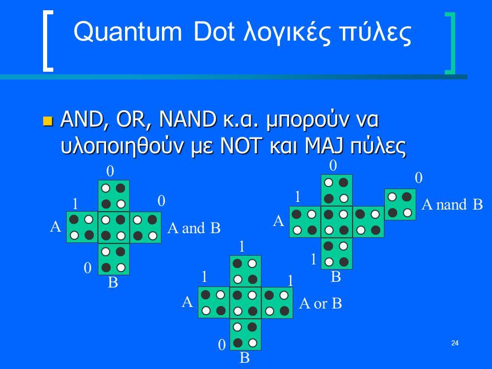 24 Quantum Dot λογικές πύλες AND, OR, NAND κ.α. μπορούν να υλοποιηθούν με NOT και MAJ πύλες AND, OR, NAND κ.α. μπορούν να υλοποιηθούν με NOT και MAJ π