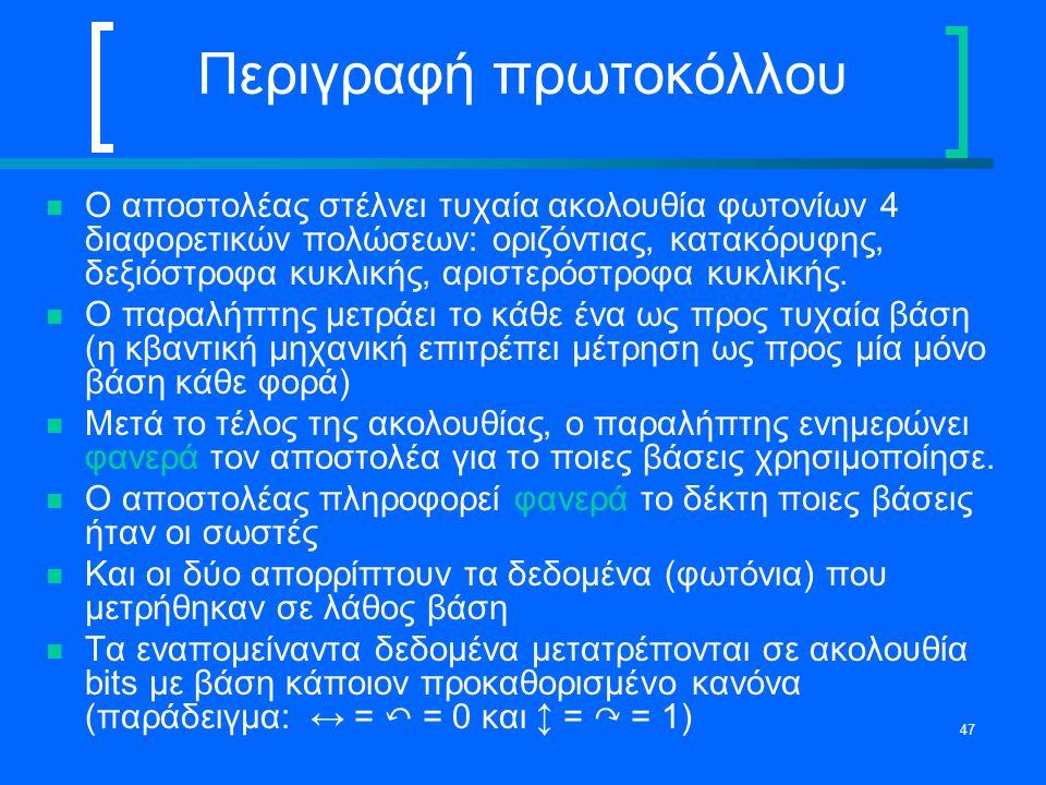47 Περιγραφή πρωτοκόλλου Ο αποστολέας στέλνει τυχαία ακολουθία φωτονίων 4 διαφορετικών πολώσεων: οριζόντιας, κατακόρυφης, δεξιόστροφα κυκλικής, αριστε