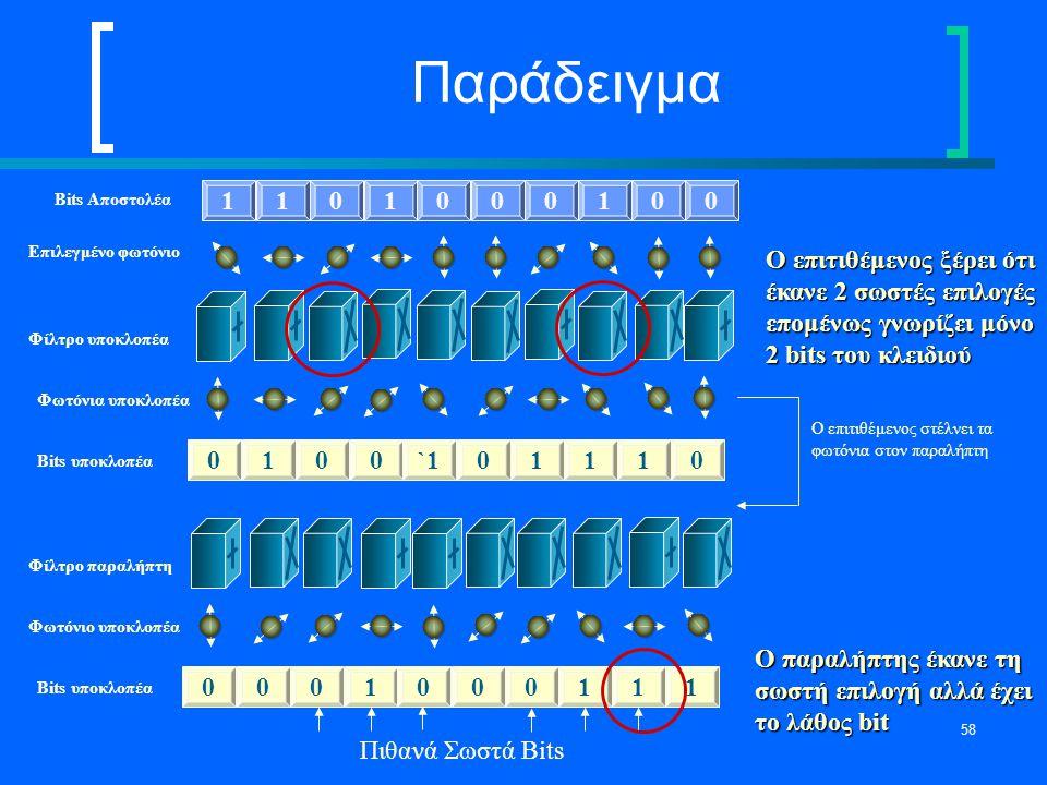 58 Παράδειγμα Bits Αποστολέα 1101000100 Επιλεγμένο φωτόνιο Φίλτρο παραλήπτη Bits υποκλοπέα 0001000111 Bits υποκλοπέα 0100`101110 Φίλτρο υποκλοπέα Φωτό