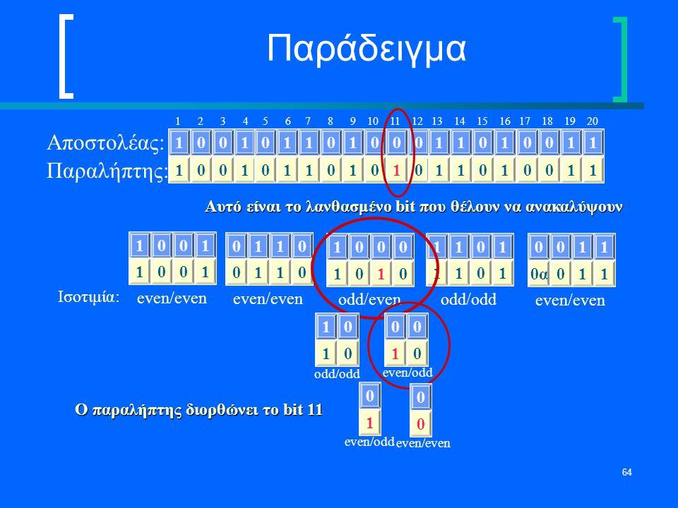 64 Παράδειγμα 1 2 3 4 5 6 7 8 9 10 11 12 13 14 15 16 17 18 19 20 10010110100011010011 Αποστολέας: 10010110101011010011 Παραλήπτης: Αυτό είναι το λανθα
