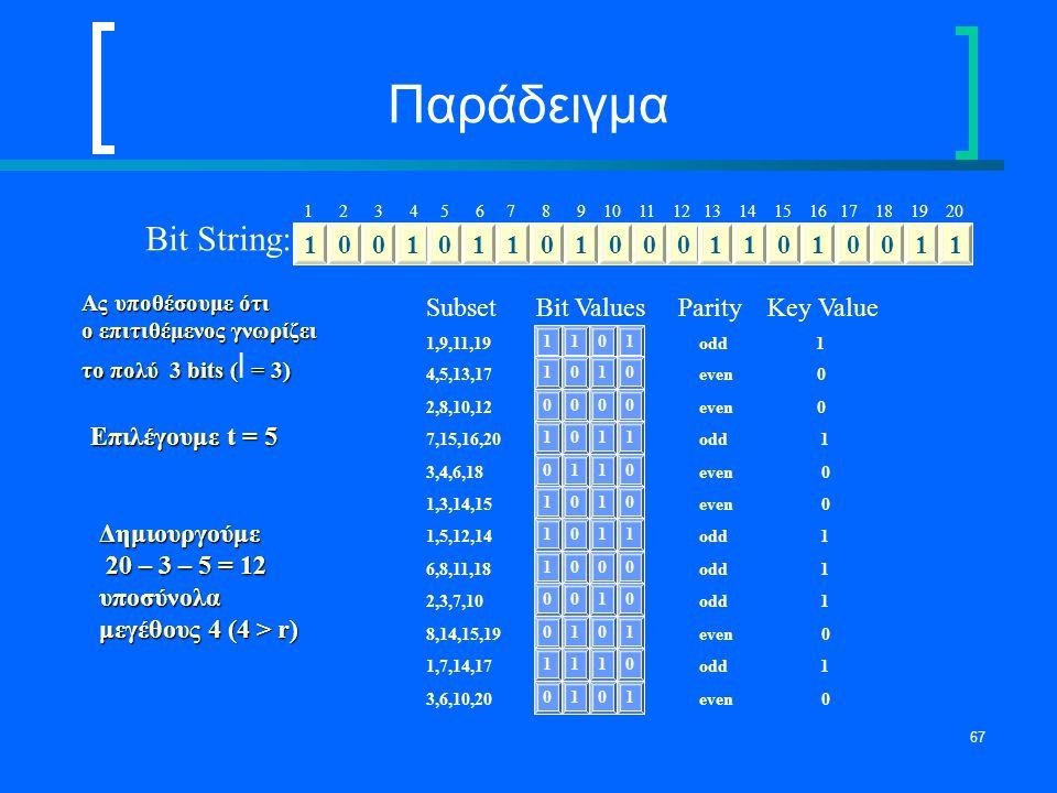 67 Παράδειγμα 1 2 3 4 5 6 7 8 9 10 11 12 13 14 15 16 17 18 19 20 10010110100011010011 Bit String: Subset Bit Values Parity Key Value 1,9,11,19 odd 1 0