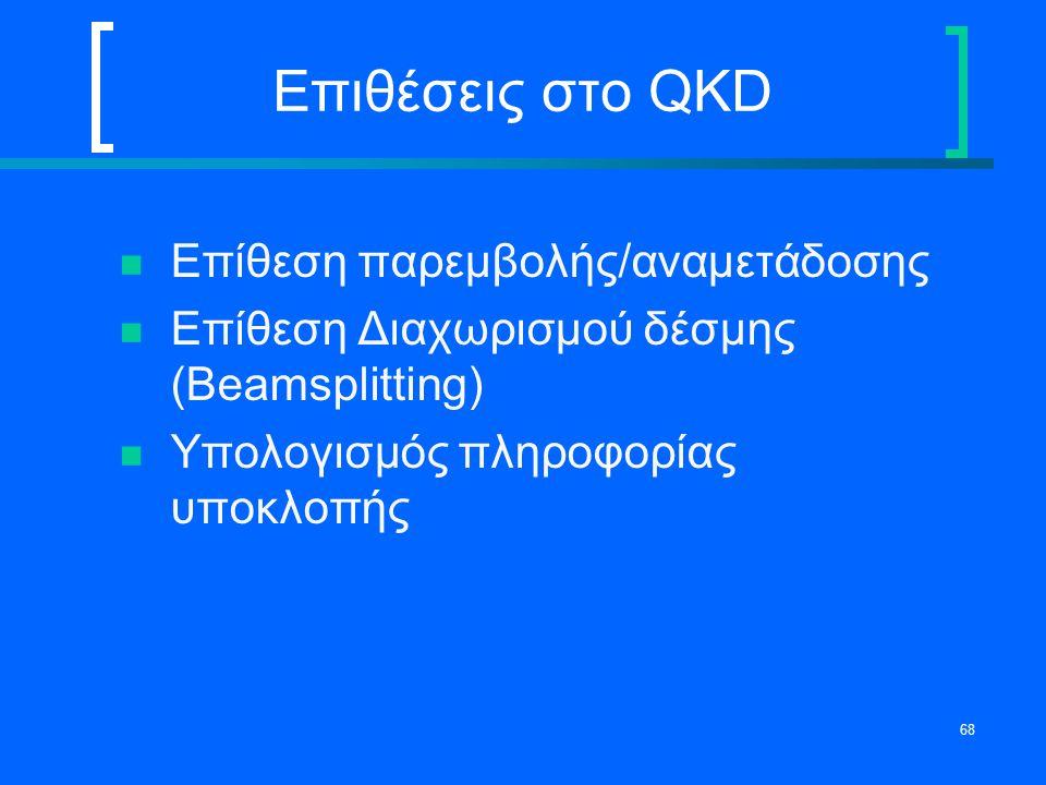 68 Επιθέσεις στο QKD Επίθεση παρεμβολής/αναμετάδοσης Επίθεση Διαχωρισμού δέσμης (Beamsplitting) Υπολογισμός πληροφορίας υποκλοπής