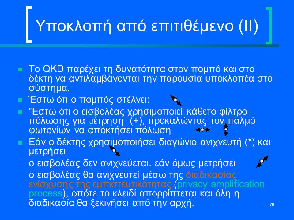 70 Υποκλοπή από επιτιθέμενο (II) To QKD παρέχει τη δυνατότητα στον πομπό και στο δέκτη να αντιλαμβάνονται την παρουσία υποκλοπέα στο σύστημα. Έστω ότι